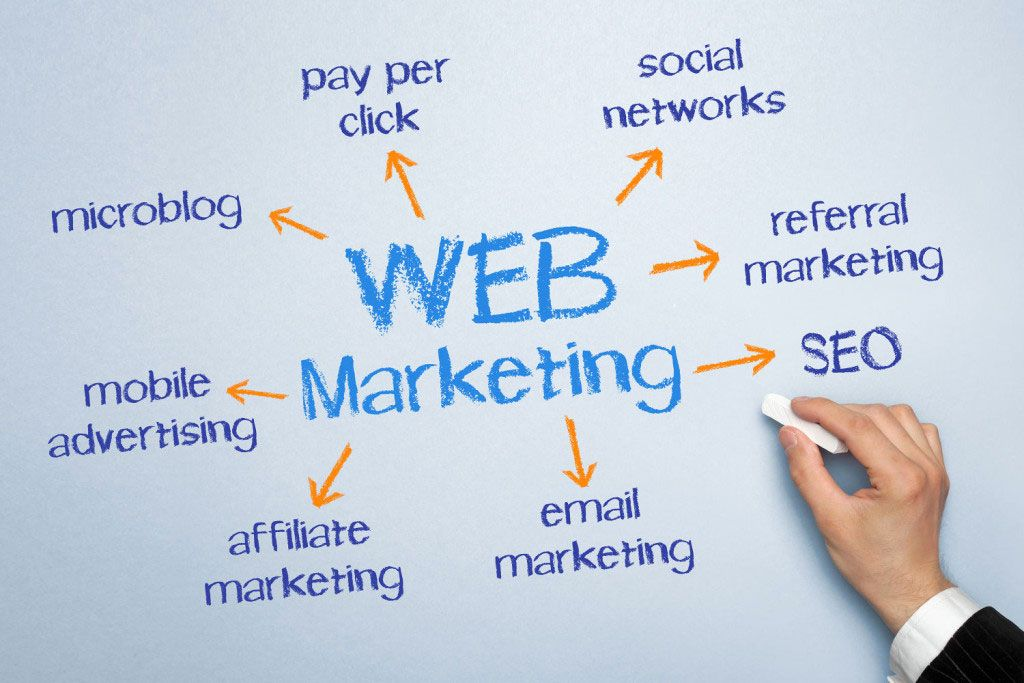 Strategia di Web Marketing: SEO